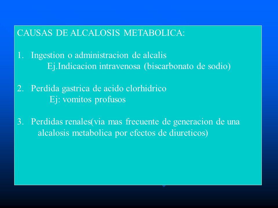 Alcalosis Metabólica Elevación del pH arterial Elevación del pH arterial Incremento HCO3 Incremento HCO3 Hipoventilación compensatoria Hipoventilación