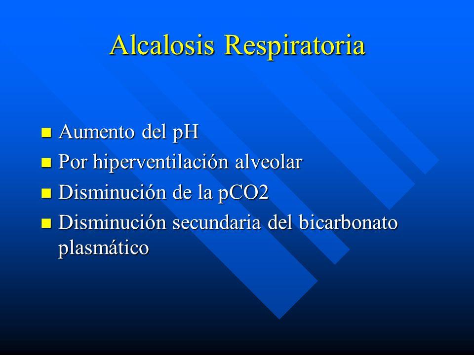 Acidosis Respiratoria Clínica Hipercapnia aguda: Cefalea, confusión, irritabilidad, ansiedad e insomnio; que puede progresar a asterixis, tremor, somn