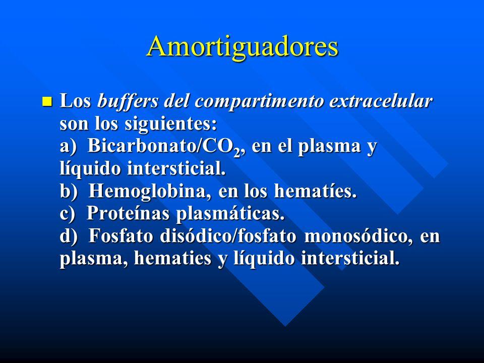 Amortiguadores Los buffers del compartimento extracelular son los siguientes: a) Bicarbonato/CO 2, en el plasma y líquido intersticial.