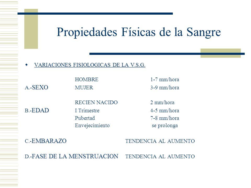 Propiedades Físicas de la Sangre VARIACIONES FISIOLOGICAS DE LA V.S.G. VARIACIONES FISIOLOGICAS DE LA V.S.G. HOMBRE1-7 mm/hora SEXO A.- SEXO MUJER3-9