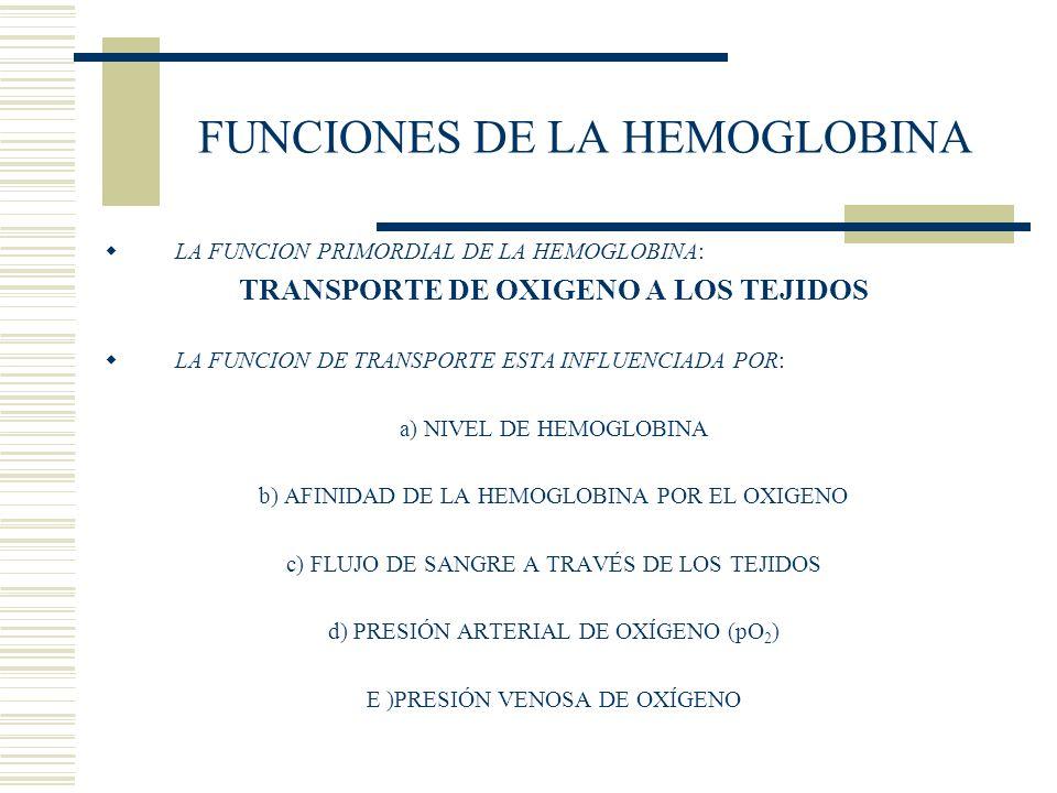 FUNCIONES DE LA HEMOGLOBINA LA FUNCION PRIMORDIAL DE LA HEMOGLOBINA: TRANSPORTE DE OXIGENO A LOS TEJIDOS LA FUNCION DE TRANSPORTE ESTA INFLUENCIADA PO