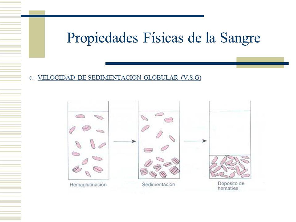 Propiedades Físicas de la Sangre VELOCIDAD DE SEDIMENTACION GLOBULAR (V.S.G) c.- VELOCIDAD DE SEDIMENTACION GLOBULAR (V.S.G)
