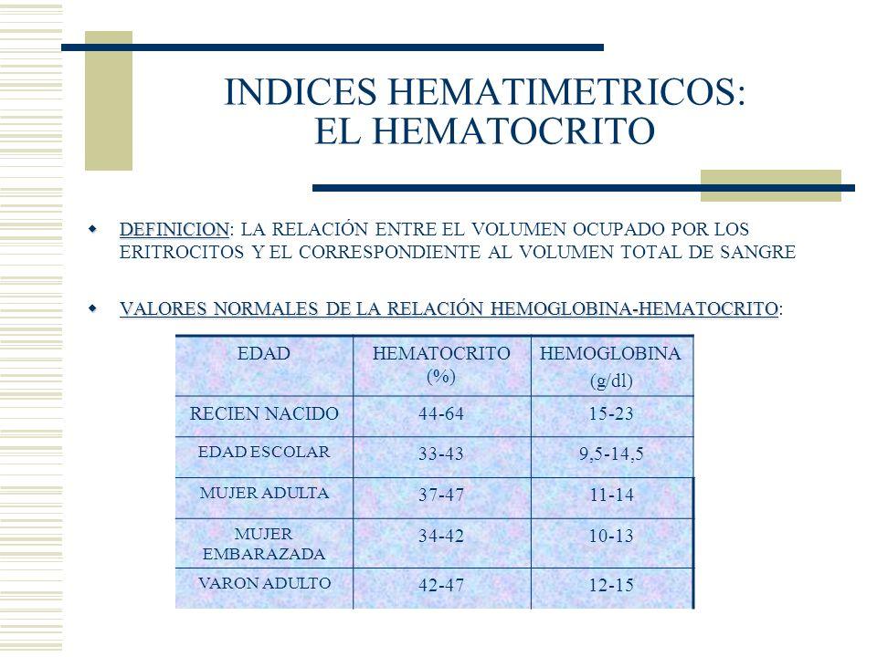INDICES HEMATIMETRICOS: EL HEMATOCRITO DEFINICION DEFINICION: LA RELACIÓN ENTRE EL VOLUMEN OCUPADO POR LOS ERITROCITOS Y EL CORRESPONDIENTE AL VOLUMEN