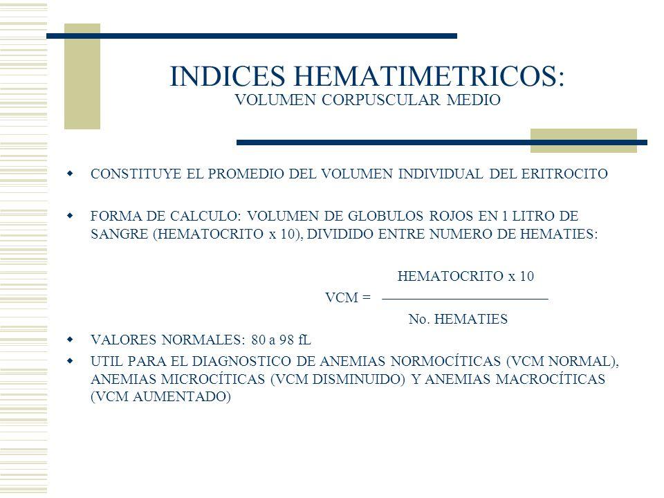 INDICES HEMATIMETRICOS: VOLUMEN CORPUSCULAR MEDIO CONSTITUYE EL PROMEDIO DEL VOLUMEN INDIVIDUAL DEL ERITROCITO FORMA DE CALCULO: VOLUMEN DE GLOBULOS R