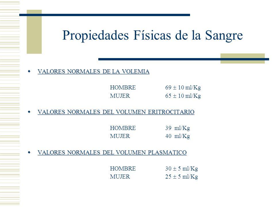 Propiedades Físicas de la Sangre VALORES NORMALES DE LA VOLEMIA VALORES NORMALES DE LA VOLEMIA HOMBRE69 10 ml/Kg MUJER65 10 ml/Kg VALORES NORMALES DEL