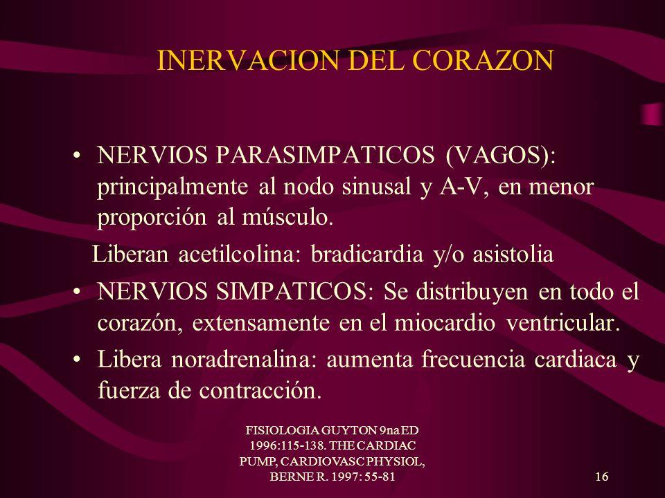 FISIOLOGIA GUYTON 9na ED 1996:115-138. THE CARDIAC PUMP, CARDIOVASC PHYSIOL, BERNE R. 1997: 55-8116 INERVACION DEL CORAZON NERVIOS PARASIMPATICOS (VAG