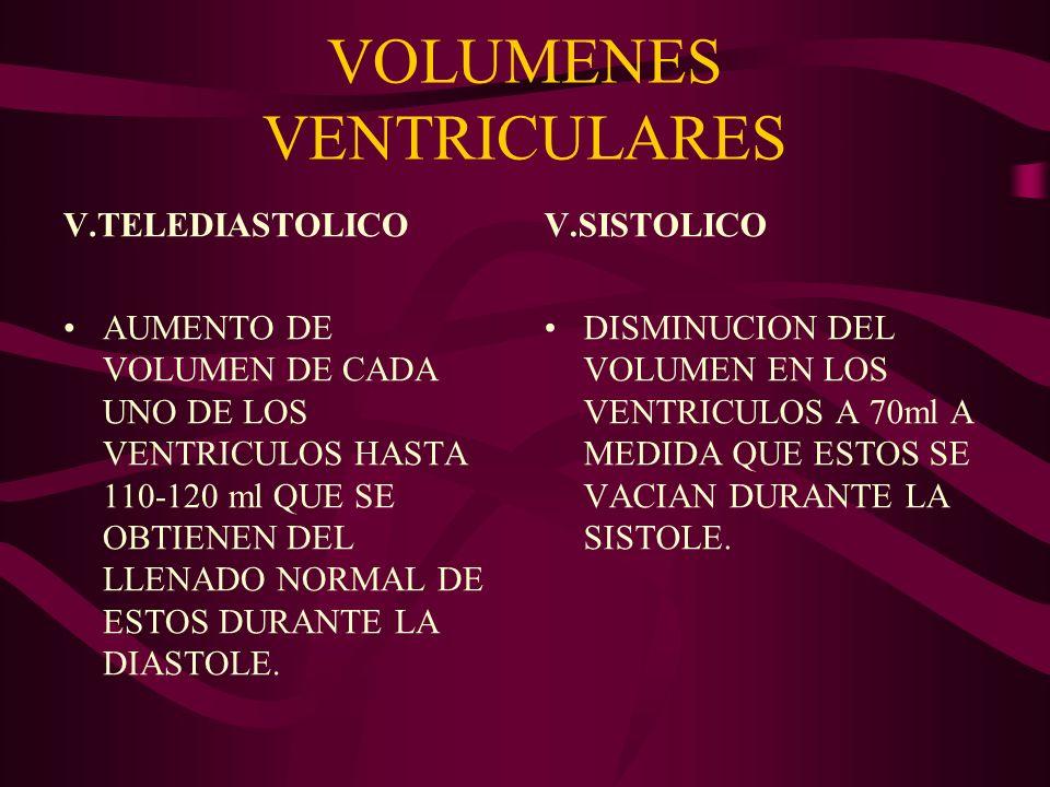 VOLUMENES VENTRICULARES V.TELEDIASTOLICO AUMENTO DE VOLUMEN DE CADA UNO DE LOS VENTRICULOS HASTA 110-120 ml QUE SE OBTIENEN DEL LLENADO NORMAL DE ESTO