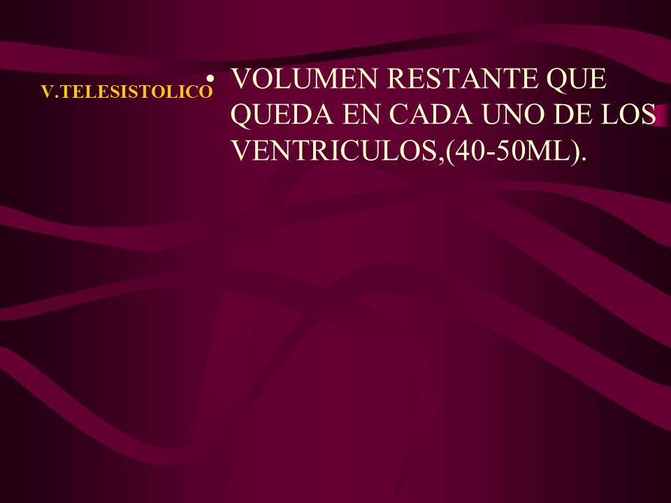 V.TELESISTOLICO VOLUMEN RESTANTE QUE QUEDA EN CADA UNO DE LOS VENTRICULOS,(40-50ML).