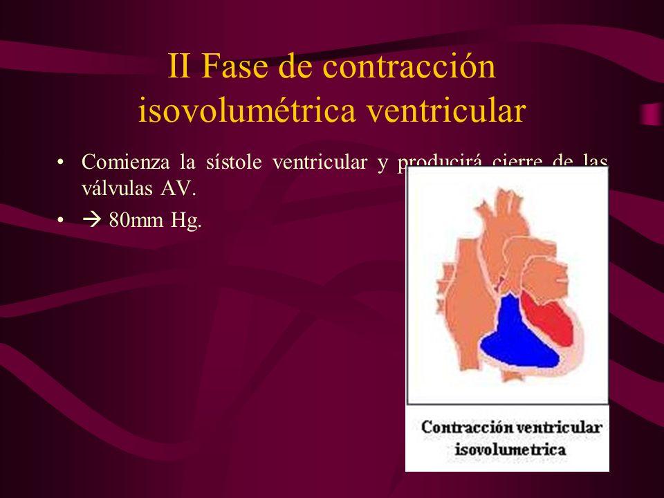 II Fase de contracción isovolumétrica ventricular Comienza la sístole ventricular y producirá cierre de las válvulas AV. 80mm Hg.