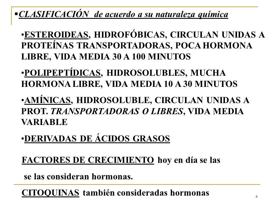 5 DE ACUERDO A SU FUNCIÓN NEUROSECRETORAS TRÓFICAS GLANDULARES TISULARES SUSTANCIAS MEDIADORAS