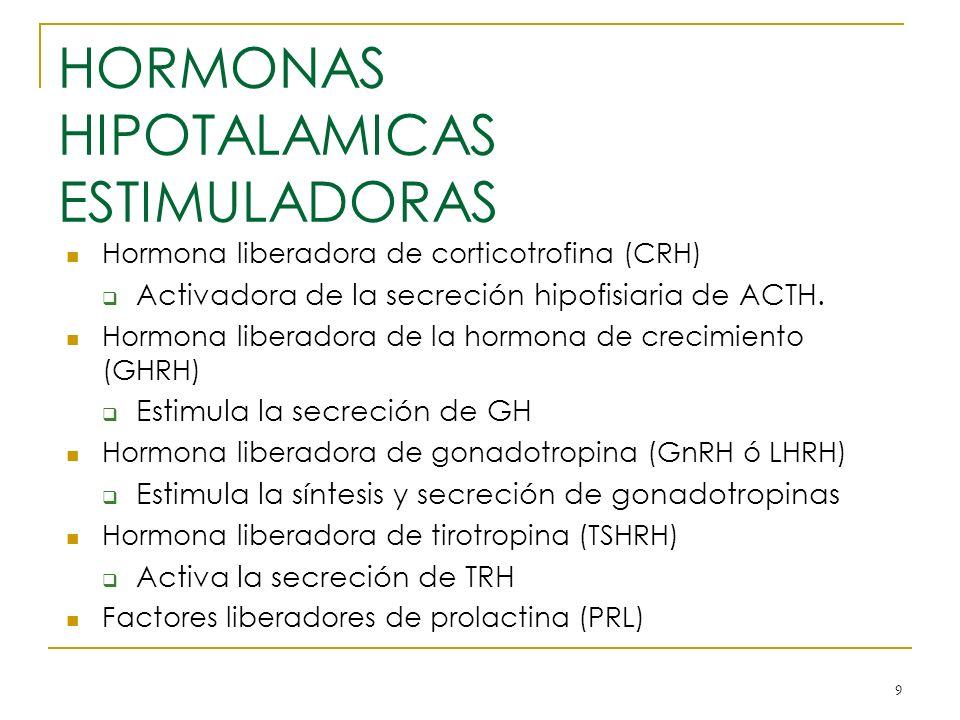 9 HORMONAS HIPOTALAMICAS ESTIMULADORAS Hormona liberadora de corticotrofina (CRH) Activadora de la secreción hipofisiaria de ACTH. Hormona liberadora