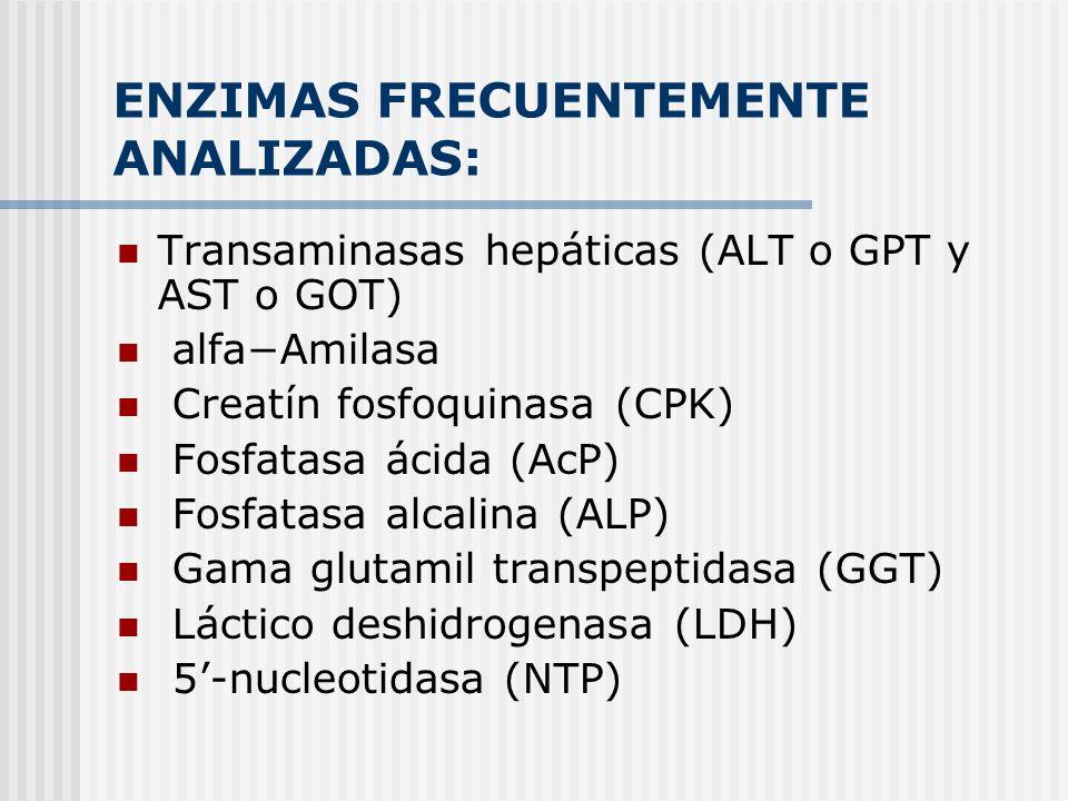 ENZIMAS FRECUENTEMENTE ANALIZADAS: Transaminasas hepáticas (ALT o GPT y AST o GOT) alfaAmilasa Creatín fosfoquinasa (CPK) Fosfatasa ácida (AcP) Fosfat