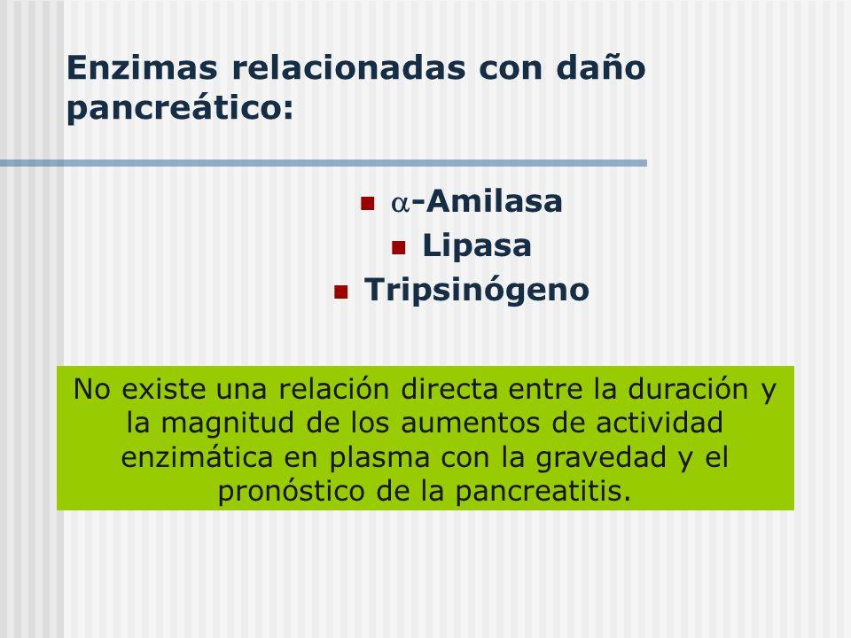 Enzimas relacionadas con daño pancreático: -Amilasa Lipasa Tripsinógeno No existe una relación directa entre la duración y la magnitud de los aumentos