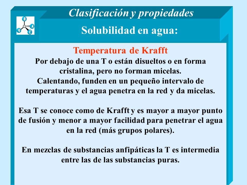 Solubilidad en agua: Temperatura de Krafft Por debajo de una T o están disueltos o en forma cristalina, pero no forman micelas. Calentando, funden en
