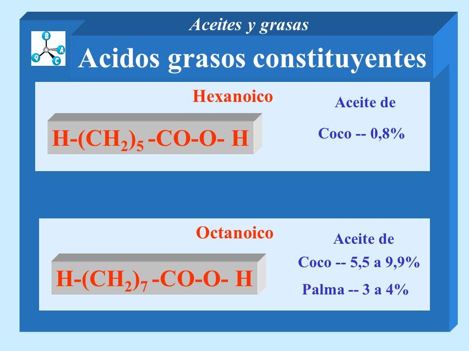 Acidos grasos constituyentes Aceites y grasas Hexanoico H-(CH 2 ) 5 -CO-O- H Coco -- 0,8% Aceite de Octanoico Coco -- 5,5 a 9,9% Aceite de Palma -- 3