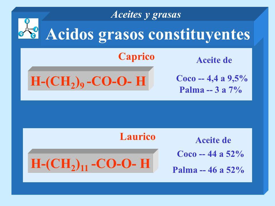 Laurico Coco -- 44 a 52% Aceite de Palma -- 46 a 52% H-(CH 2 ) 11 -CO-O- H Caprico H-(CH 2 ) 9 -CO-O- H Coco -- 4,4 a 9,5% Aceite de Palma -- 3 a 7% A