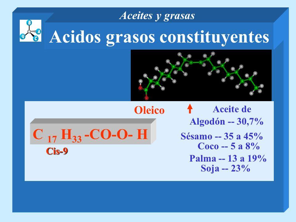 Oleico Palma -- 13 a 19% Coco -- 5 a 8% C 17 H 33 -CO-O- H Algodón -- 30,7% Aceite de Sésamo -- 35 a 45% Cis-9 Soja -- 23% Acidos grasos constituyente
