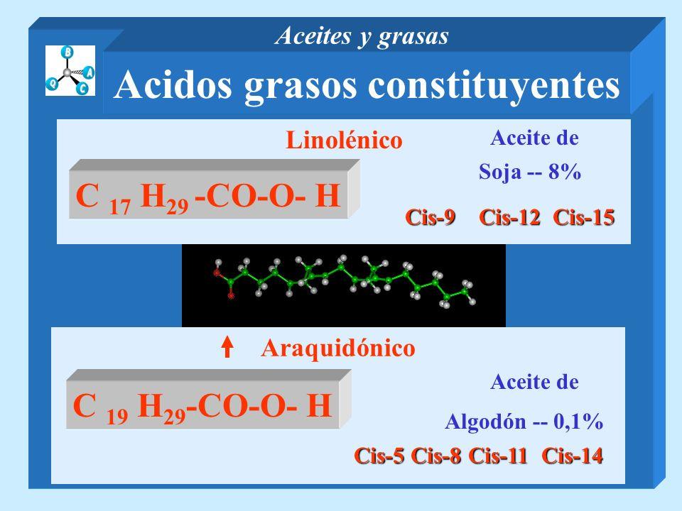 Linolénico Aceite de Soja -- 8% Cis-9Cis-12Cis-15 C 17 H 29 -CO-O- H Araquidónico Algodón -- 0,1% Aceite de Cis-5Cis-11Cis-14Cis-8 C 19 H 29 -CO-O- H