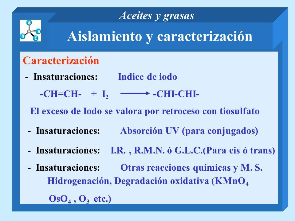 Caracterización - Insaturaciones: Indice de iodo -CH=CH- + I 2 -CHI-CHI- El exceso de Iodo se valora por retroceso con tiosulfato - Insaturaciones: Ab