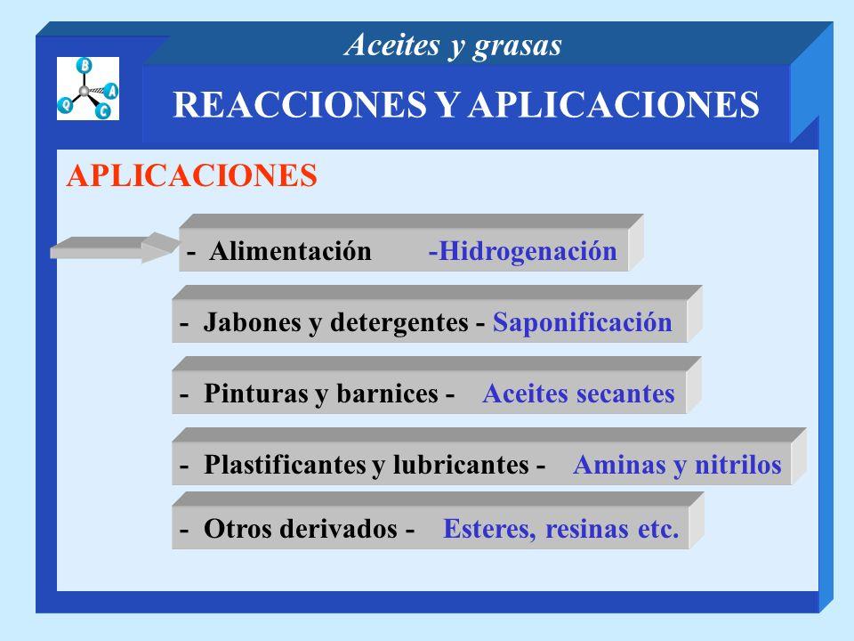 REACCIONES Y APLICACIONES Aceites y grasas APLICACIONES - Alimentación -Hidrogenación - Jabones y detergentes - Saponificación - Pinturas y barnices -