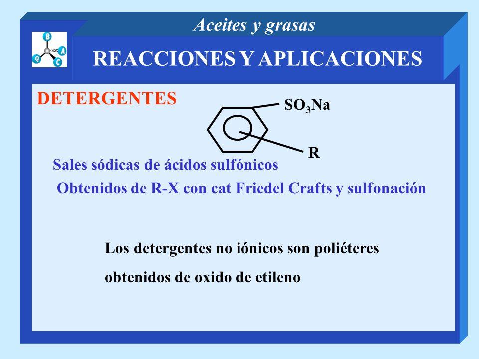 REACCIONES Y APLICACIONES Aceites y grasas DETERGENTES SO 3 Na R Sales sódicas de ácidos sulfónicos Obtenidos de R-X con cat Friedel Crafts y sulfonac