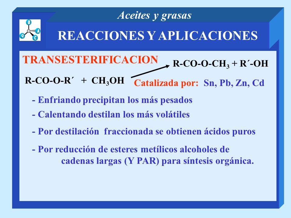 REACCIONES Y APLICACIONES Aceites y grasas TRANSESTERIFICACION R-CO-O-R´ + CH 3 OH R-CO-O-CH 3 + R´-OH Catalizada por: Sn, Pb, Zn, Cd - Enfriando prec