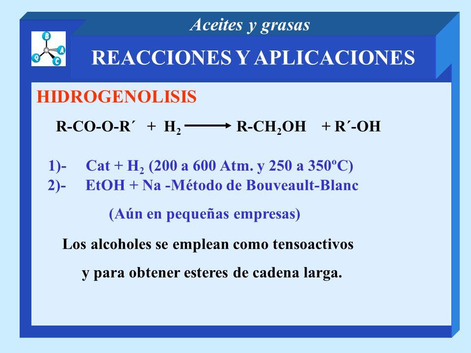 REACCIONES Y APLICACIONES Aceites y grasas HIDROGENOLISIS R-CO-O-R´ + H 2 R-CH 2 OH + R´-OH 1)- Cat + H 2 (200 a 600 Atm. y 250 a 350ºC) 2)- EtOH + Na
