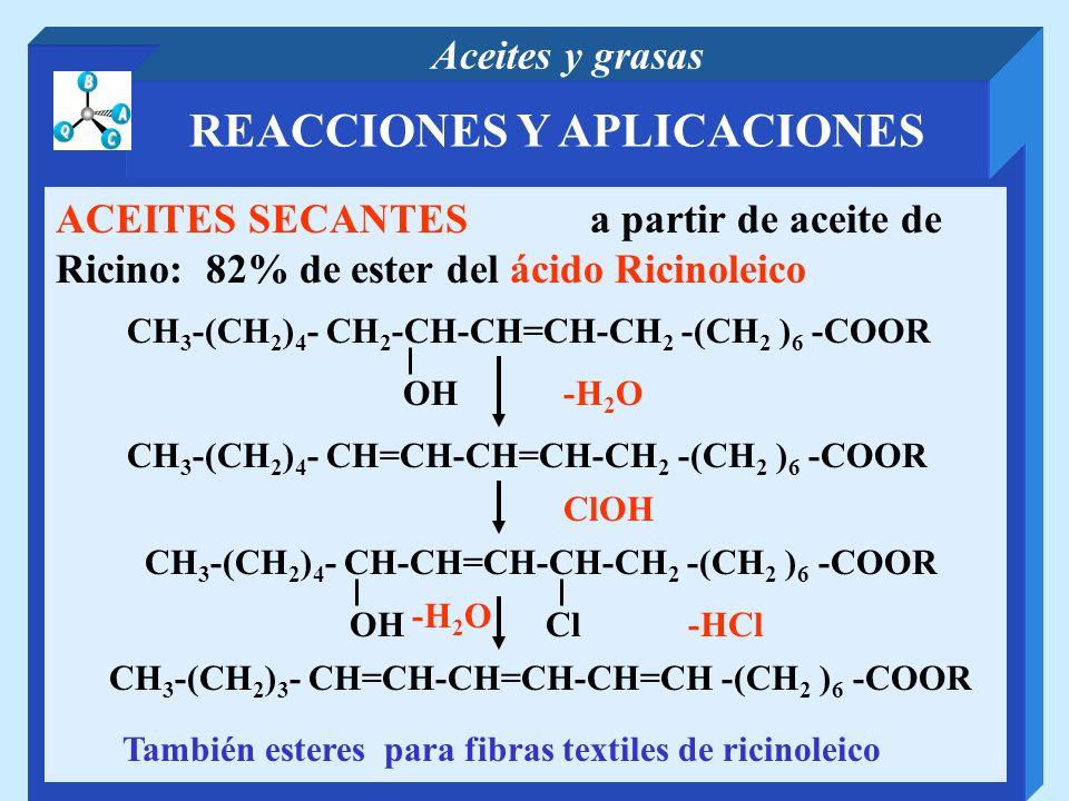 REACCIONES Y APLICACIONES Aceites y grasas ACEITES SECANTES a partir de aceite de Ricino: 82% de ester del ácido Ricinoleico CH 3 -(CH 2 ) 4 - CH 2 -C