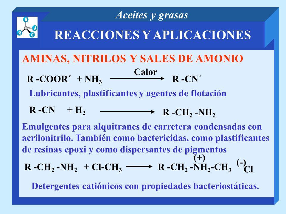 REACCIONES Y APLICACIONES Aceites y grasas AMINAS, NITRILOS Y SALES DE AMONIO R -COOR´ Calor + NH 3 R -CN´ R -CN+ H 2 R -CH 2 -NH 2 (+) + Cl-CH 3 R -C