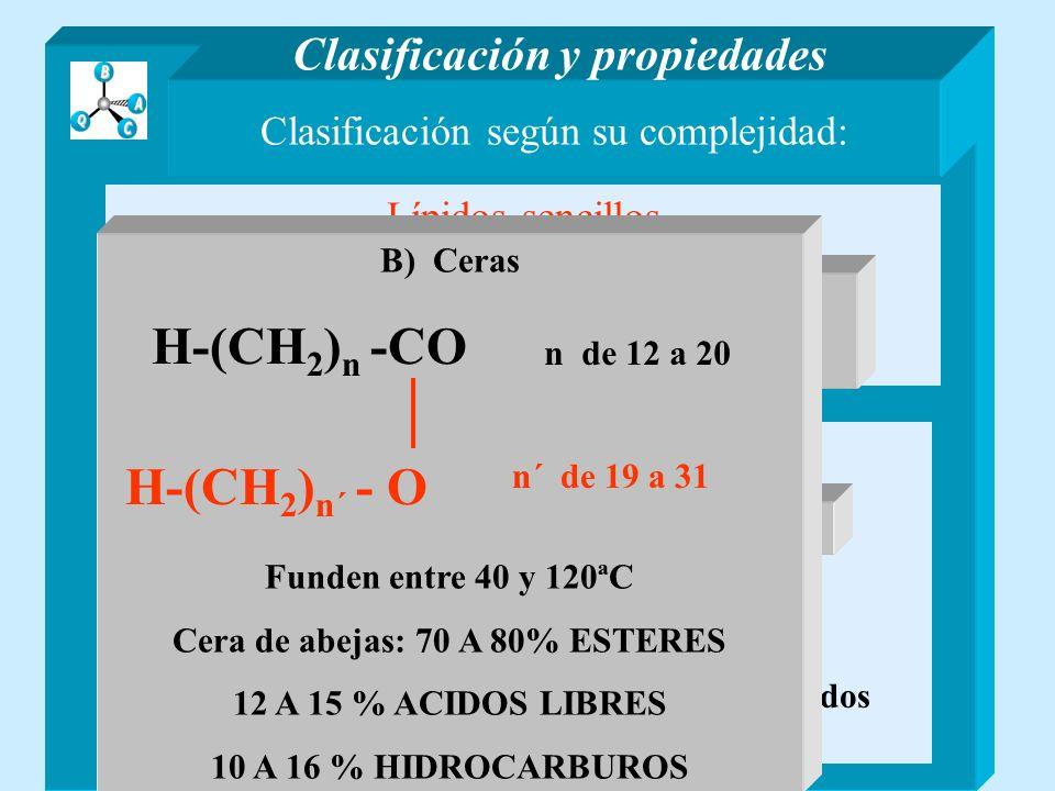 ESFINGOLIPIDOS LIPIDOS COMPUESTOS ESFINGOMIELINAS CH 3 -(CH 2 ) 12 -CH=CH-CH-CH- CH 2 NH-X O- YHO X= -CO-R Contienen Ac.