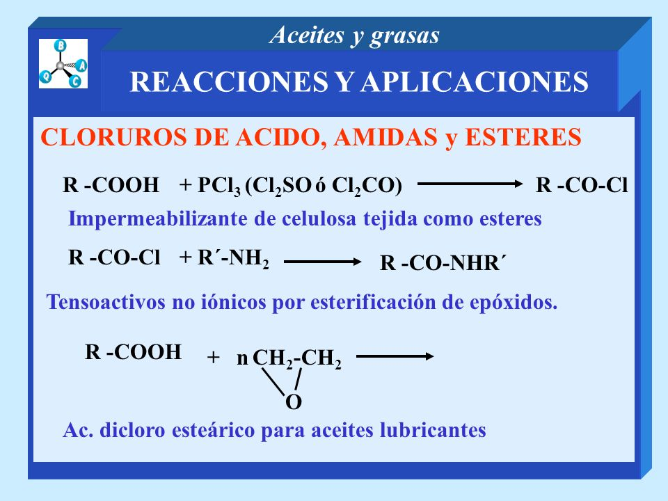 REACCIONES Y APLICACIONES Aceites y grasas CLORUROS DE ACIDO, AMIDAS y ESTERES R -COOH+ PCl 3 (Cl 2 SO ó Cl 2 CO)R -CO-Cl + R´-NH 2 R -CO-NHR´ Imperme