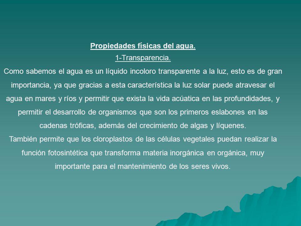 Propiedades físicas del agua.1-Transparencia.