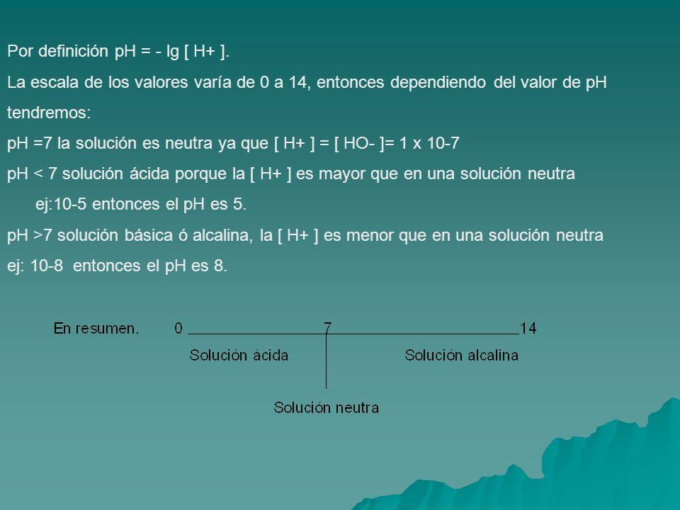 Por definición pH = - lg [ H+ ]. La escala de los valores varía de 0 a 14, entonces dependiendo del valor de pH tendremos: pH =7 la solución es neutra