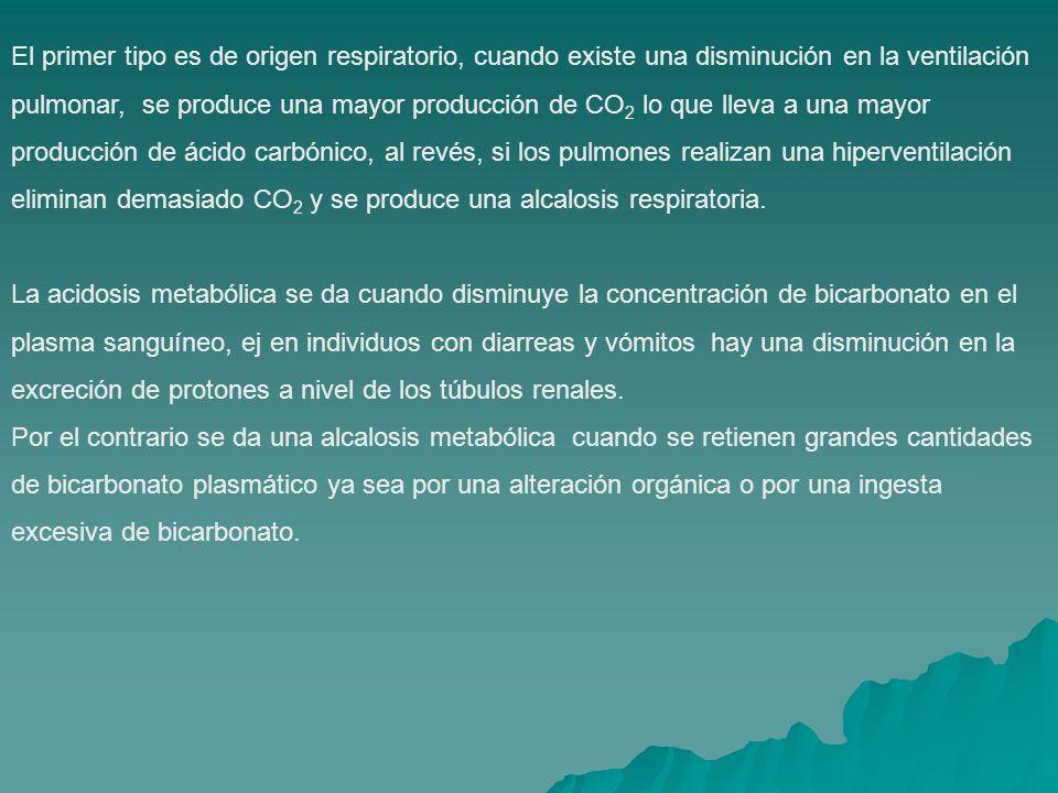 El primer tipo es de origen respiratorio, cuando existe una disminución en la ventilación pulmonar, se produce una mayor producción de CO 2 lo que lleva a una mayor producción de ácido carbónico, al revés, si los pulmones realizan una hiperventilación eliminan demasiado CO 2 y se produce una alcalosis respiratoria.