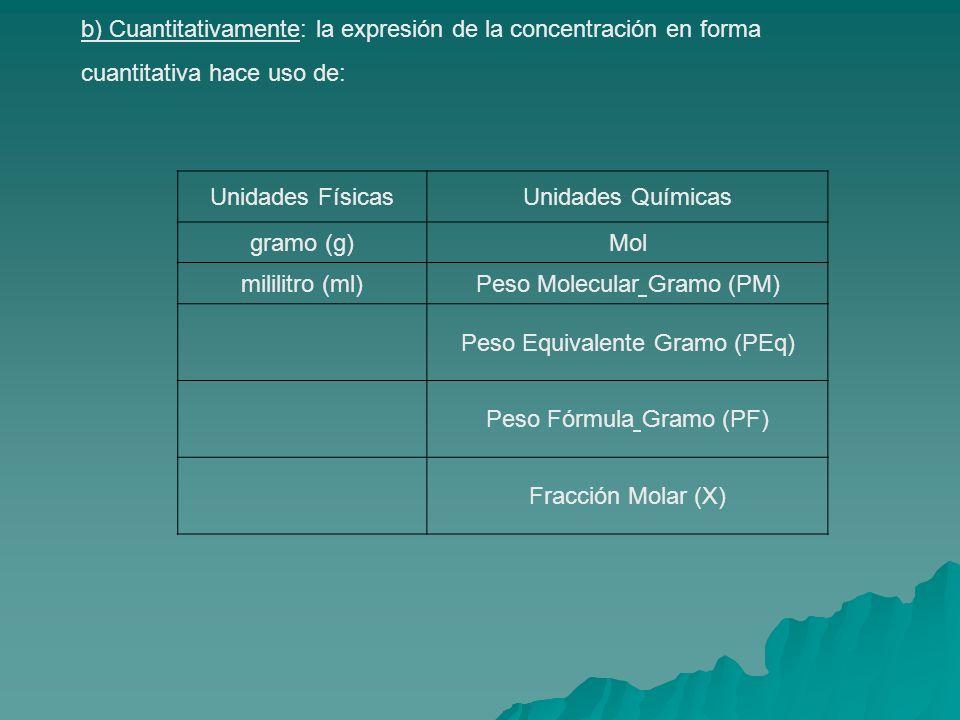 b) Cuantitativamente: la expresión de la concentración en forma cuantitativa hace uso de: Unidades FísicasUnidades Químicas gramo (g)Mol mililitro (ml