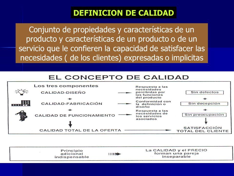 DEFINICION DE CALIDAD Conjunto de propiedades y características de un producto y características de un producto o de un servicio que le confieren la c