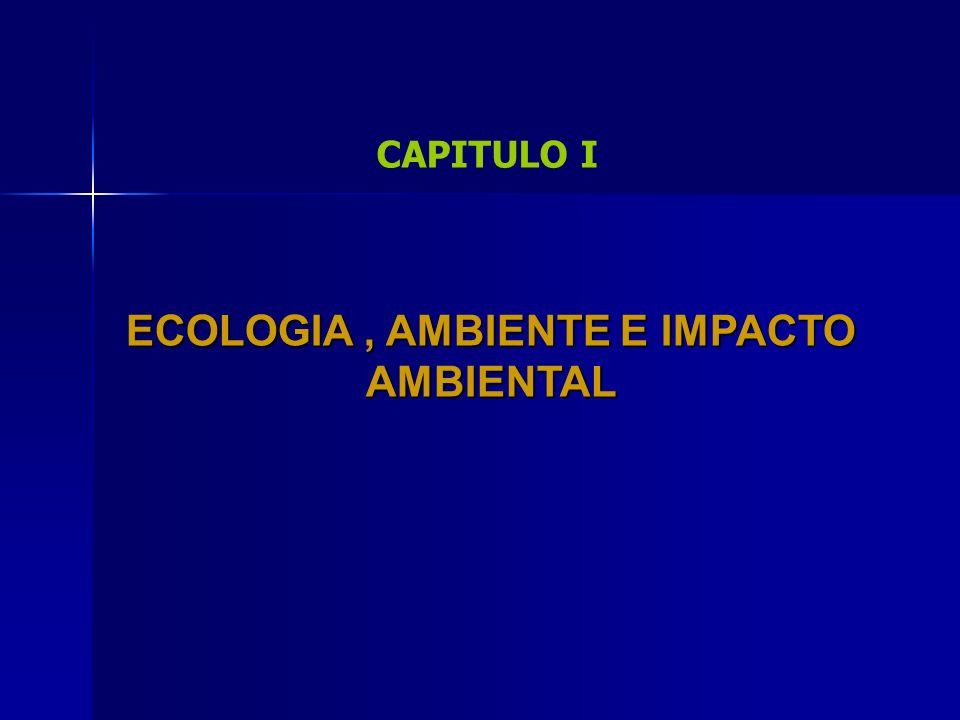 ECOLOGIA, AMBIENTE E IMPACTO AMBIENTAL CAPITULO I