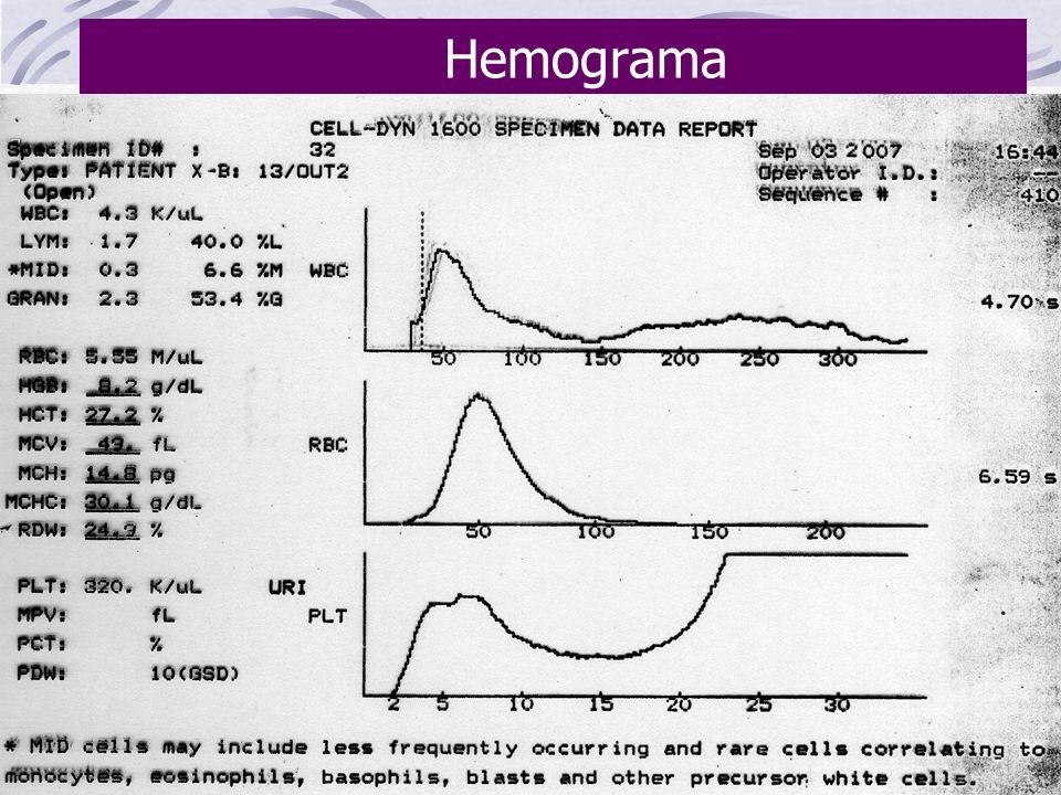 Hemograma Normal Traduce la normalidad anatomo- fisiológica de los centros hematopoyéticos y el equilibrio entre la producción y destrucción de los el