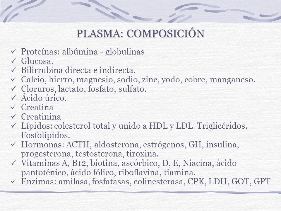 Componentes del plasma AGUA SALES PROTEÍNAS - Enzimas OTROS: lípidos, hidratos de carbono, vitaminas, hormonas, productos de desecho catabolismo,