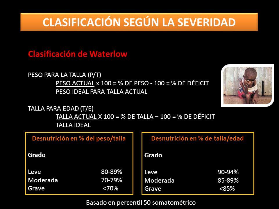 Desnutrición en % del peso/talla Grado Leve 80-89% Moderada 70-79% Grave <70% Desnutrición en % de talla/edad Grado Leve 90-94% Moderada 85-89% Grave <85% Basado en percentil 50 somatométrico Clasificación de Waterlow PESO PARA LA TALLA (P/T) PESO ACTUAL x 100 = % DE PESO - 100 = % DE DÉFICIT PESO IDEAL PARA TALLA ACTUAL TALLA PARA EDAD (T/E) TALLA ACTUAL X 100 = % DE TALLA – 100 = % DE DÉFICIT TALLA IDEAL