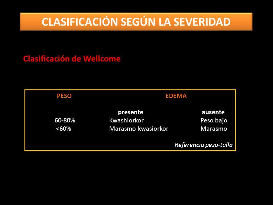 PESO EDEMA presente ausente 60-80%Kwashiorkor Peso bajo <60%Marasmo-kwasiorkor Marasmo Referencia peso-talla Clasificación de Wellcome CLASIFICACIÓN SEGÚN LA SEVERIDAD