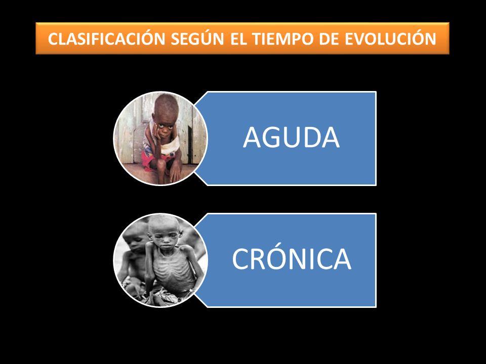 AGUDA CRÓNICA