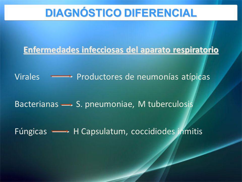Enfermedades infecciosas del aparato respiratorio Virales Productores de neumonías atípicas Bacterianas S.