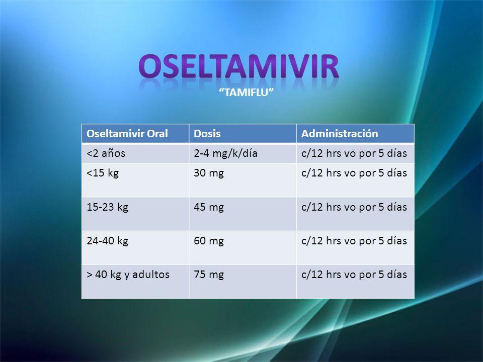 Oseltamivir OralDosisAdministración <2 años2-4 mg/k/díac/12 hrs vo por 5 días <15 kg30 mgc/12 hrs vo por 5 días 15-23 kg45 mgc/12 hrs vo por 5 días 24-40 kg60 mgc/12 hrs vo por 5 días > 40 kg y adultos75 mgc/12 hrs vo por 5 días TAMIFLU
