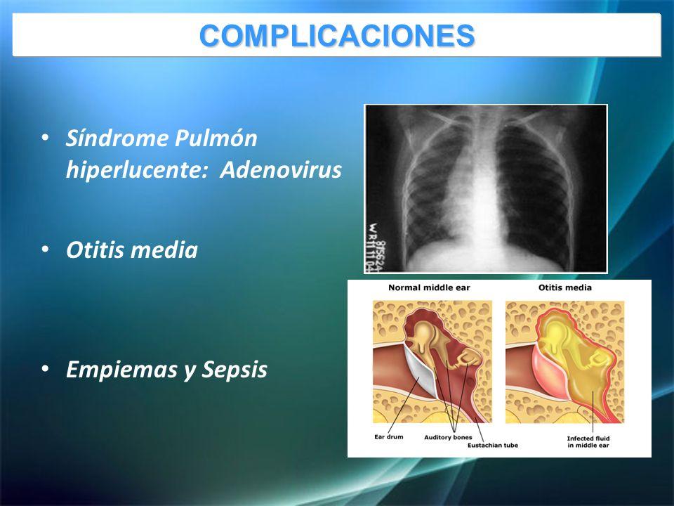 Síndrome Pulmón hiperlucente: Adenovirus Otitis media Empiemas y Sepsis COMPLICACIONES