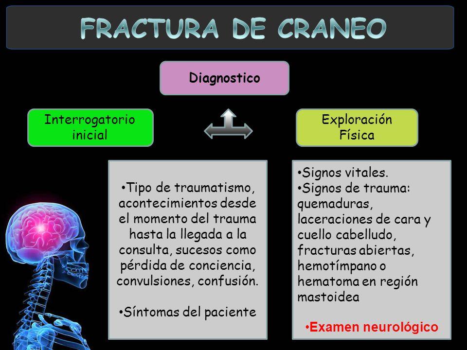 Interrogatorio inicial Diagnostico Exploración Física Tipo de traumatismo, acontecimientos desde el momento del trauma hasta la llegada a la consulta,