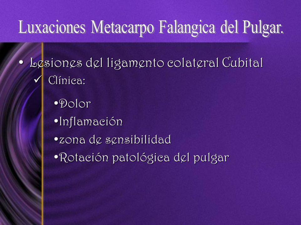 Clínica: Clínica: DolorDolor InflamaciónInflamación zona de sensibilidadzona de sensibilidad Rotación patológica del pulgarRotación patológica del pul