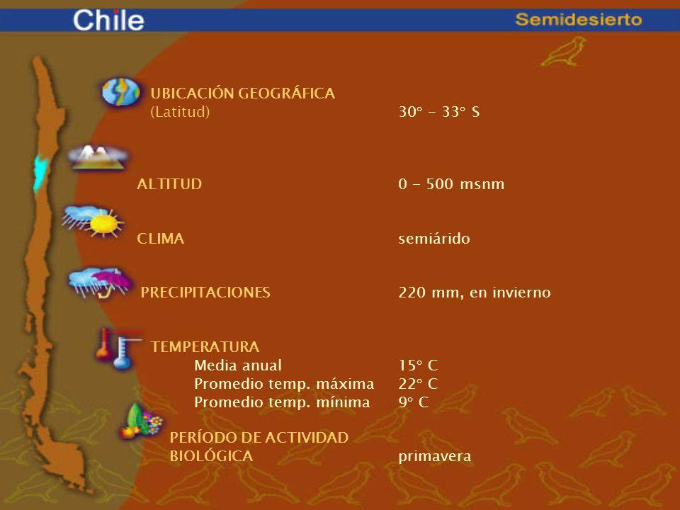 UBICACIÓN GEOGRÁFICA (Latitud)30° - 33° S ALTITUD0 - 500 msnm CLIMAsemiárido PRECIPITACIONES220 mm, en invierno TEMPERATURA Media anual15° C Promedio