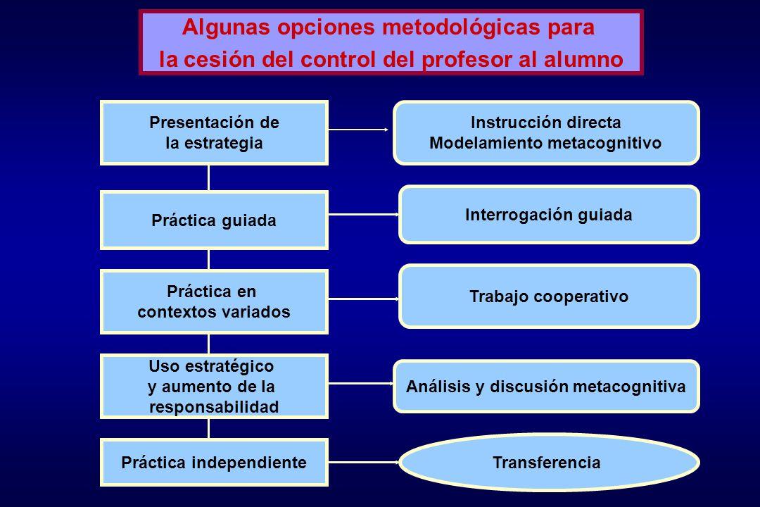 MetacogniciónMetacognición RegulaciónRegulaciónAutorregulaciónAutorregulación AutoeducaciónAutoeducación Reflexion metacognitiva