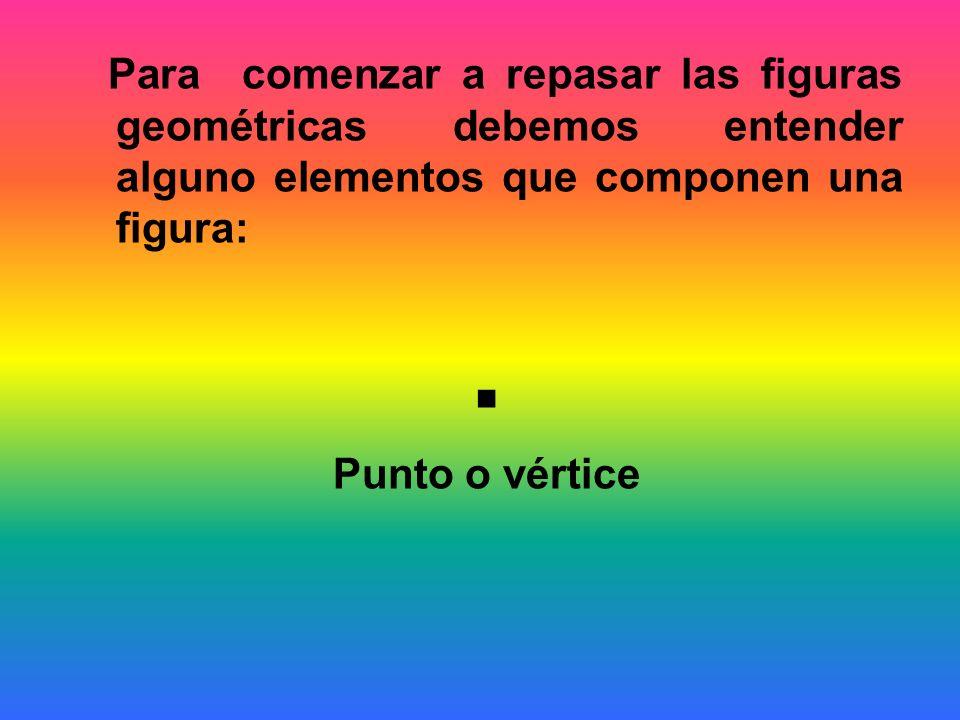Para comenzar a repasar las figuras geométricas debemos entender alguno elementos que componen una figura:.